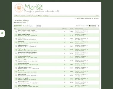 Stari PHPBB Forum - Seznam objav (Topics). Nova stran: https://www.marsic-sp.si/web/svetovalnica